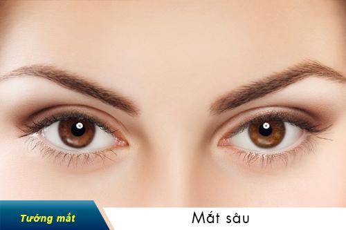 tướng mắt sâu
